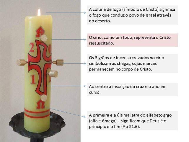 A cada ano, por ocasião da Páscoa, um novo Círio é aceso e usado durante todo Tempo Pascal. Conheça aqui o significado de cada um dos detalhes desse objeto litúrgico.